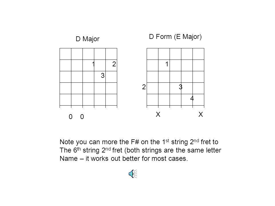 D Form (E Major)D Major. 1. 2. 1. 3. 2. 3. 4. X X. 0 0. Note you can more the F# on the 1st string 2nd fret to.