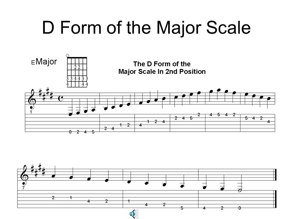 D Form of the Major Scale