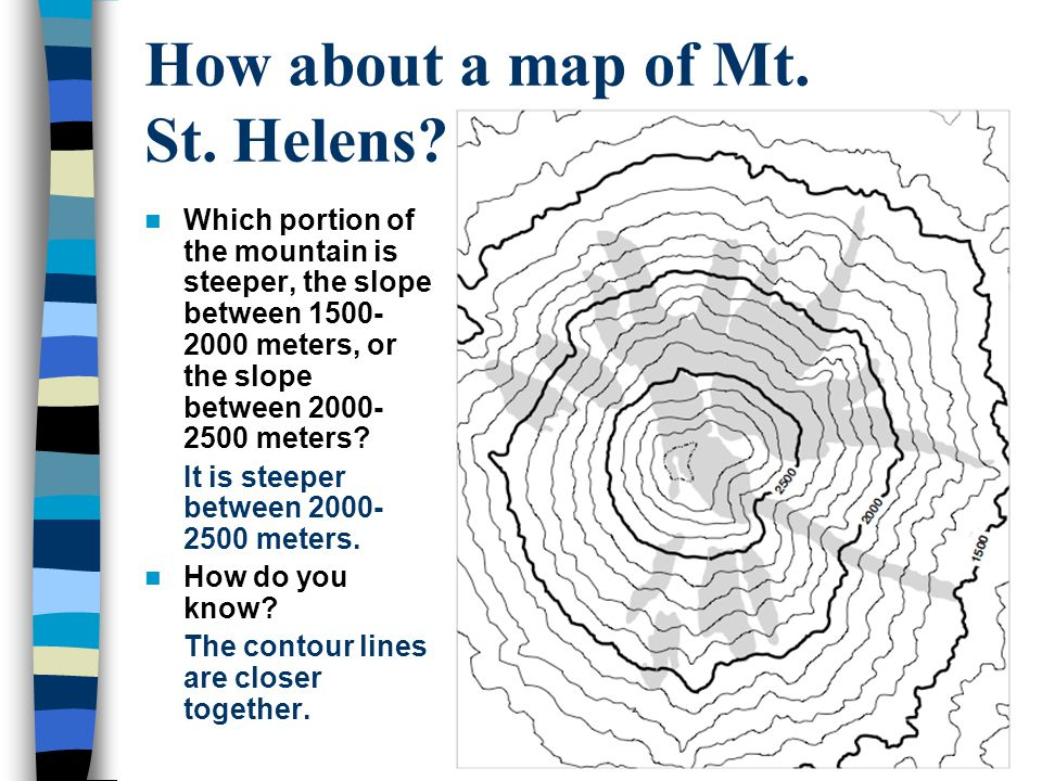 Volcano Topographic Map.Mapping The Surface Of The Earth Ppt Video Online Download