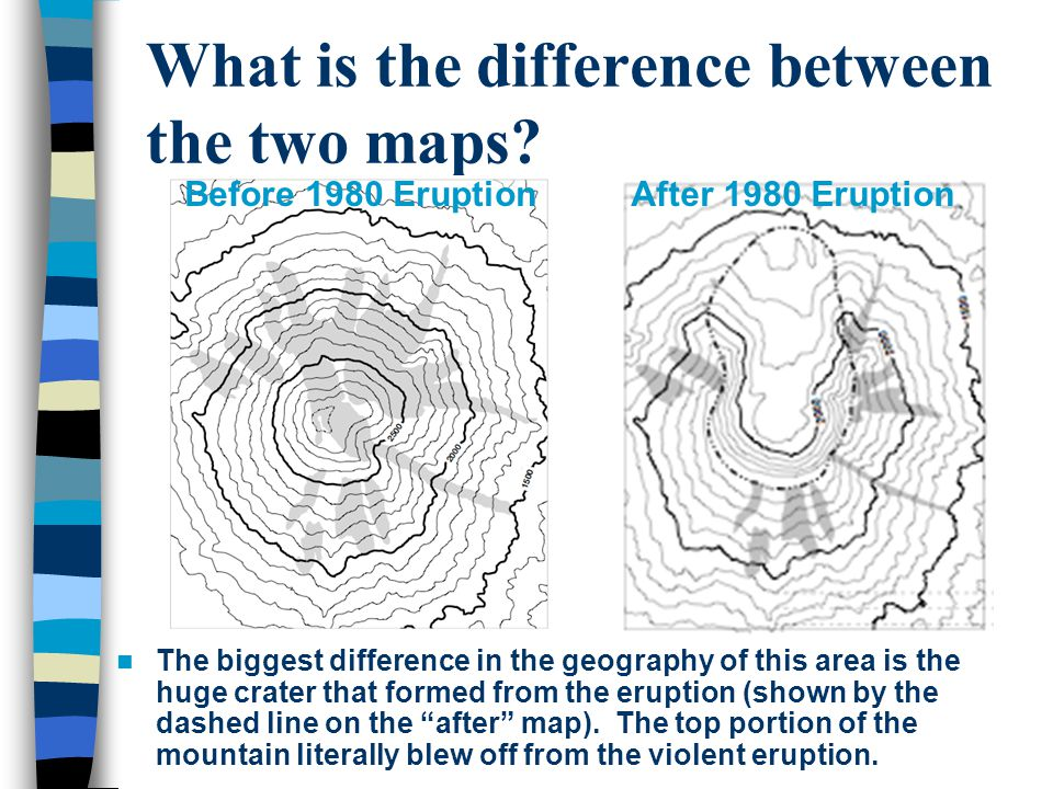 What is the difference between the two maps