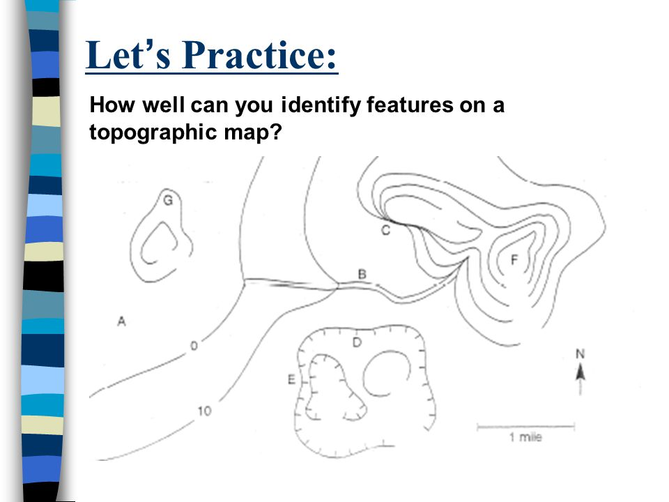 Let's Practice: How well can you identify features on a topographic map