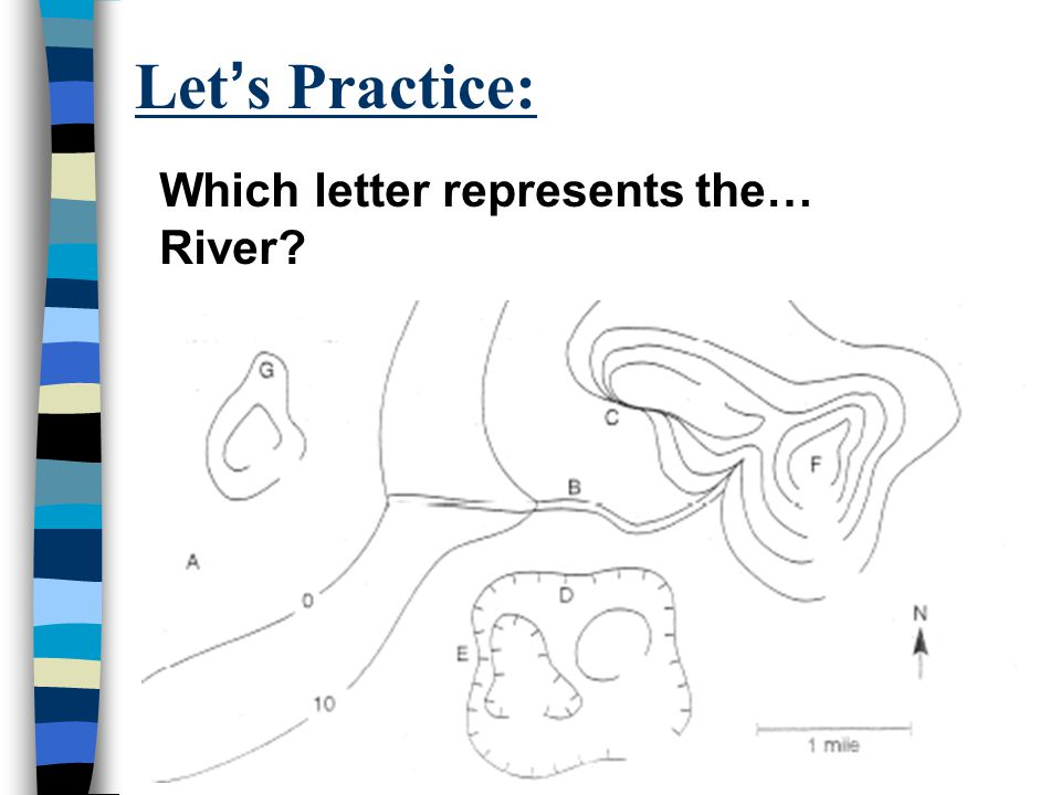 Let's Practice: Which letter represents the… River