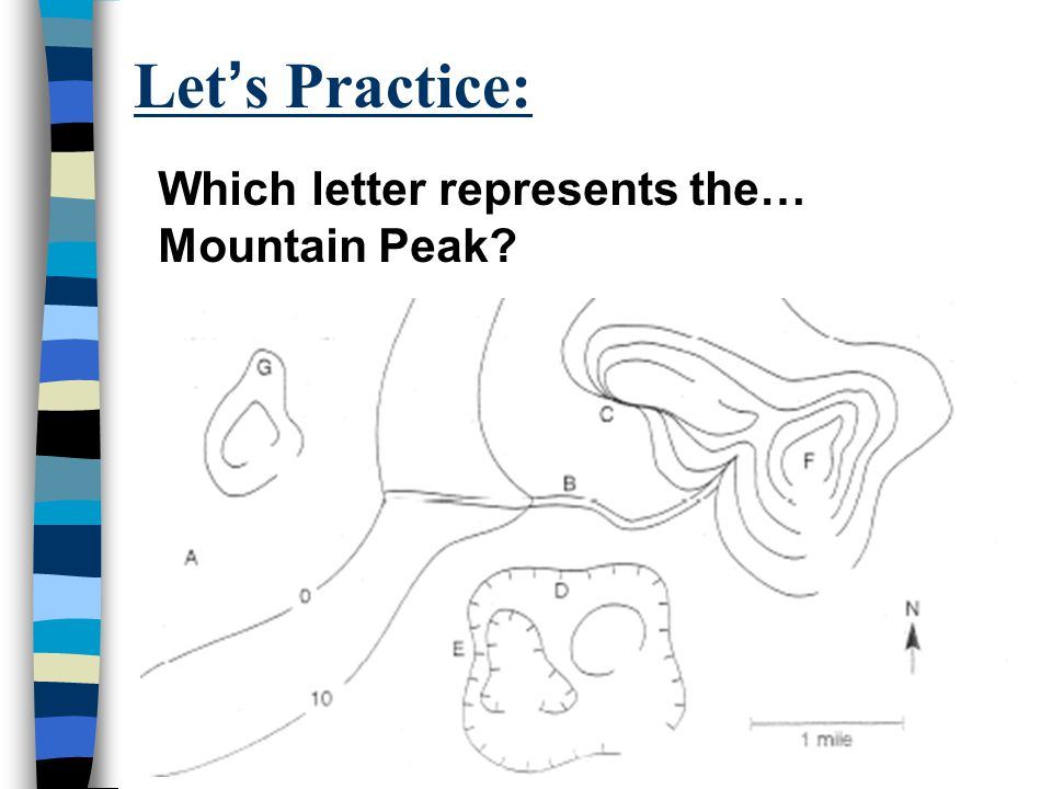 Let's Practice: Which letter represents the… Mountain Peak