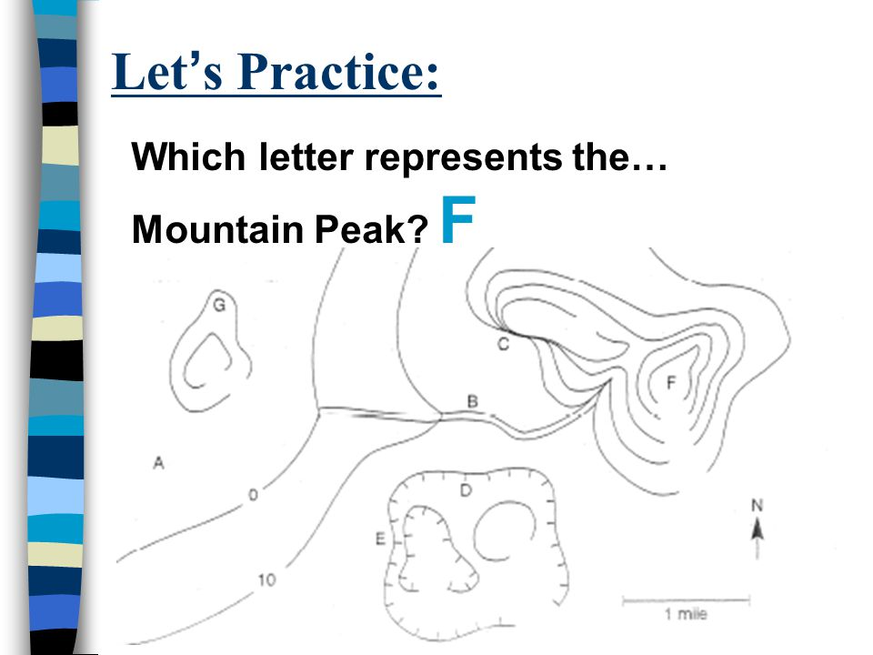 Let's Practice: Which letter represents the… Mountain Peak F