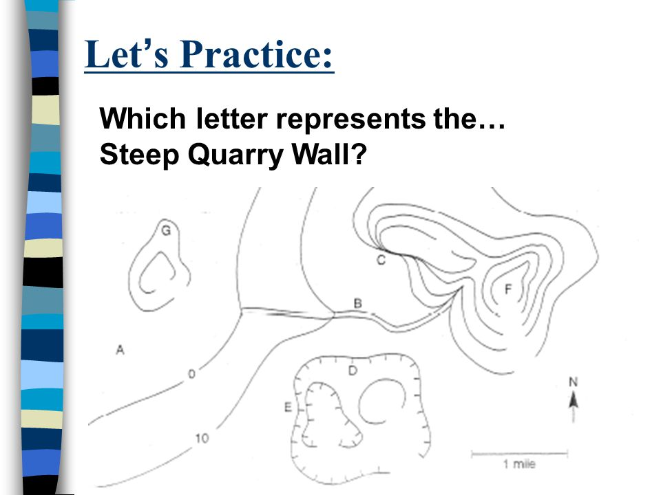 Let's Practice: Which letter represents the… Steep Quarry Wall