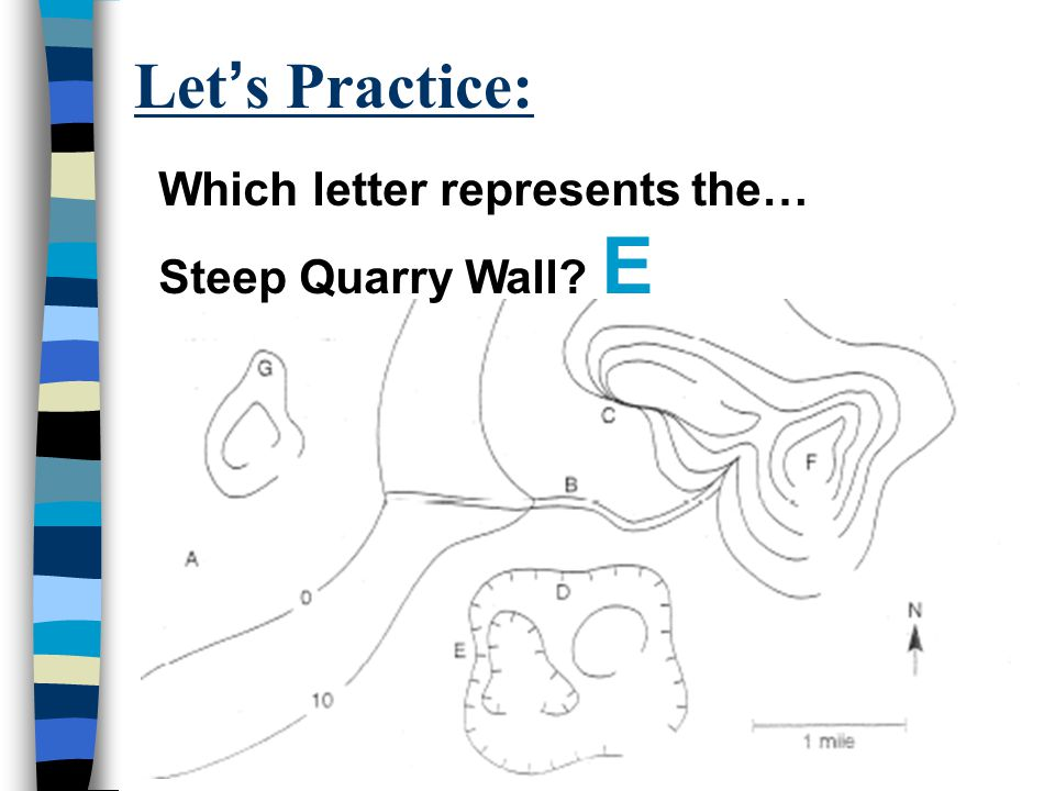 Let's Practice: Which letter represents the… Steep Quarry Wall E
