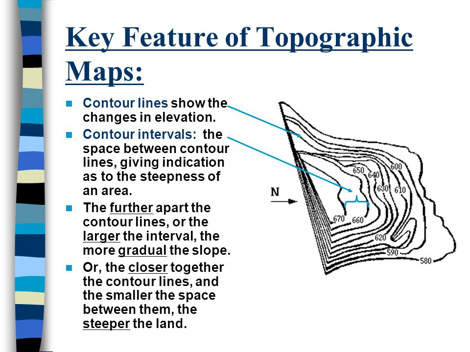 Key Feature of Topographic Maps: