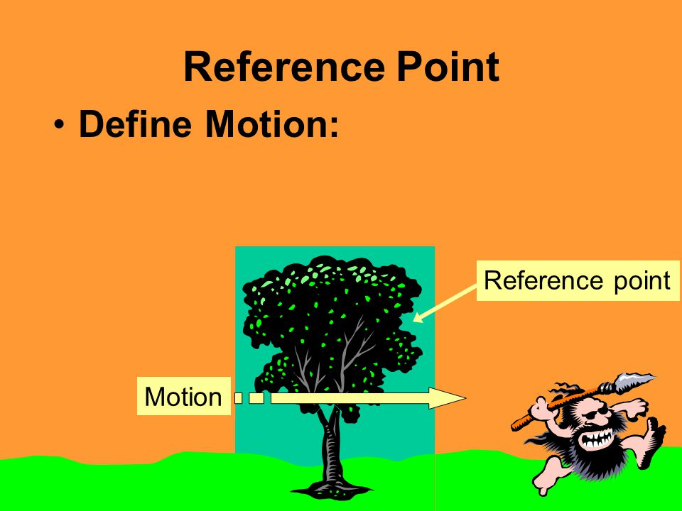Reference Point Define Motion: Reference point Motion