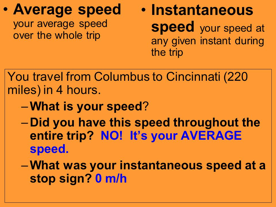 Average speed your average speed over the whole trip
