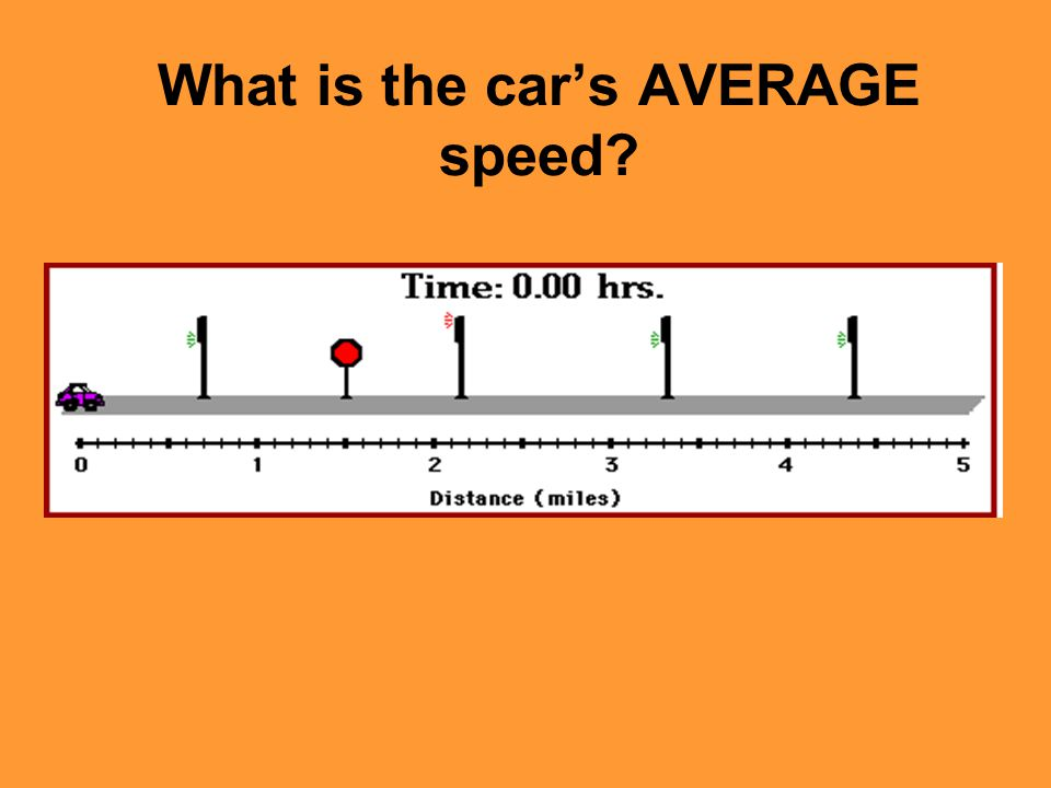 What is the car's AVERAGE speed