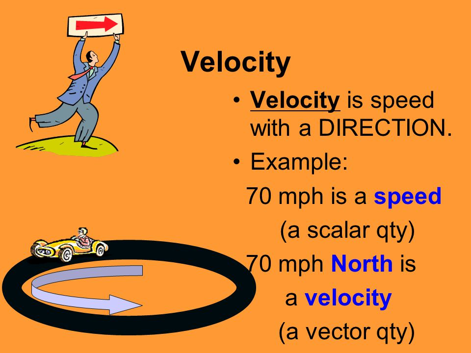 Velocity Velocity is speed with a DIRECTION. Example: