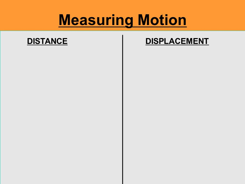 Measuring Motion DISTANCE DISPLACEMENT