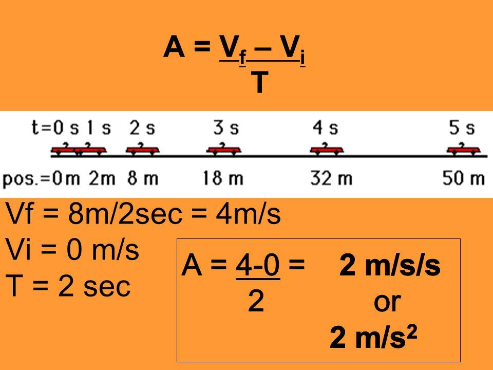 A = Vf – Vi T Vf = 8m/2sec = 4m/s. Vi = 0 m/s. T = 2 sec. A = 4-0 = 2 m/s/s. 2 or.