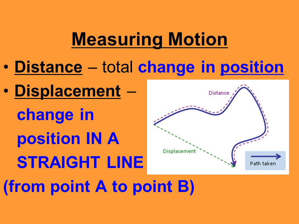 Measuring Motion Distance – total change in position Displacement –