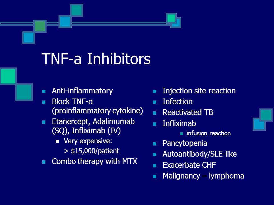 TNF-a Inhibitors Anti-inflammatory
