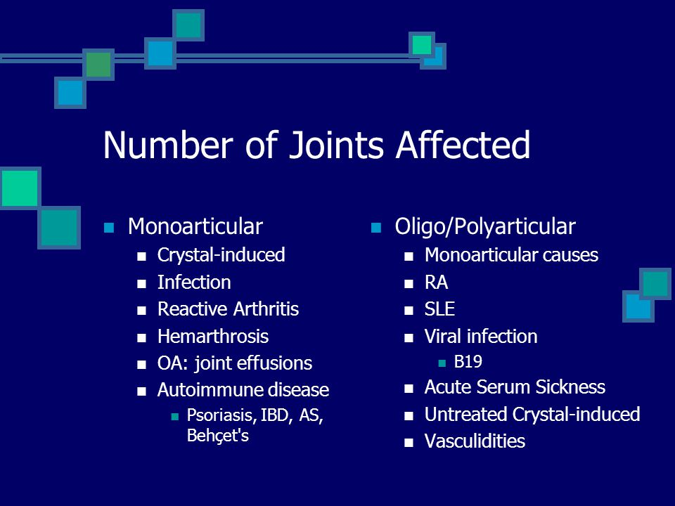 Number of Joints Affected