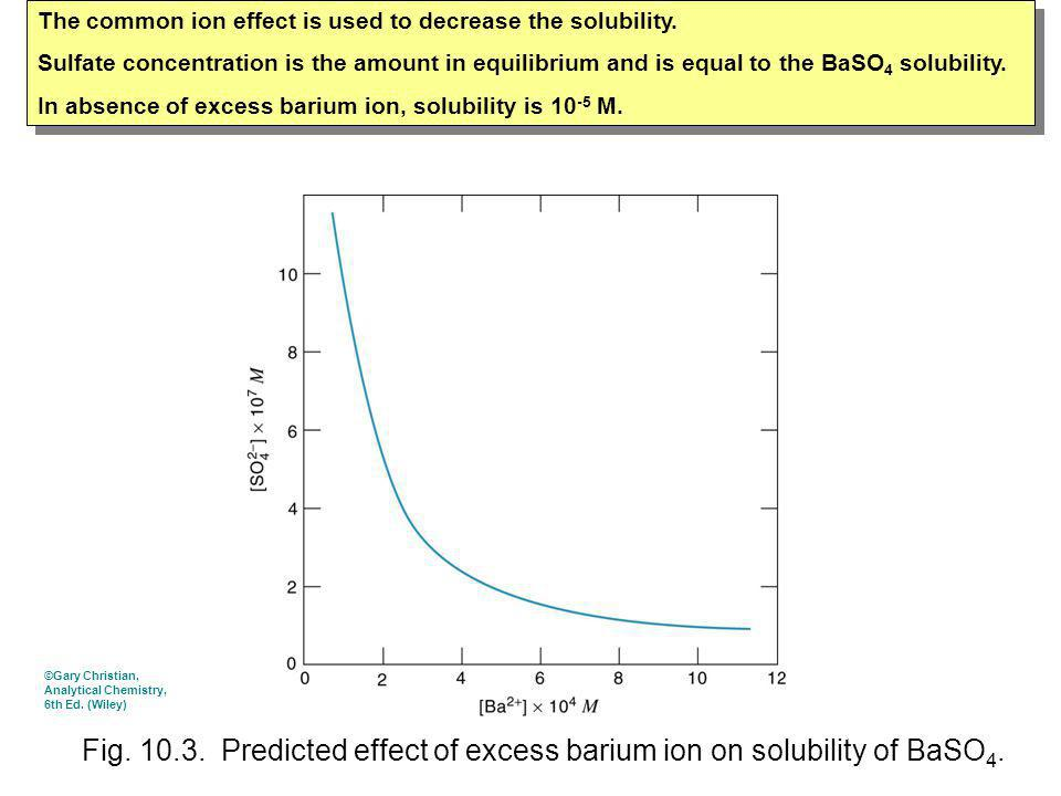 The common ion effect is used to decrease the solubility.