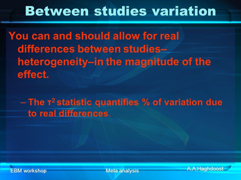 Between studies variation