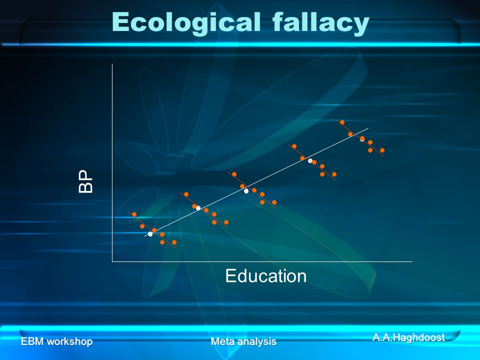 Ecological fallacy BP Education EBM workshop Meta analysis