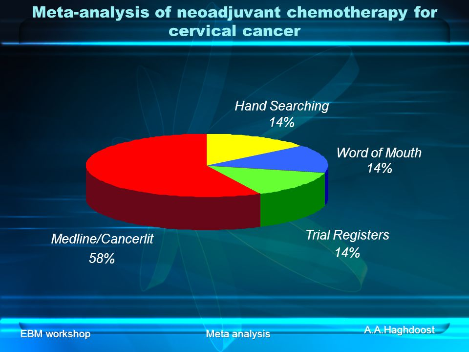 Meta-analysis of neoadjuvant chemotherapy for cervical cancer