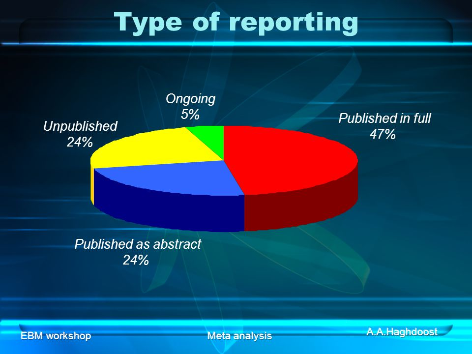 Type of reporting Published in full 47% Published as abstract 24%