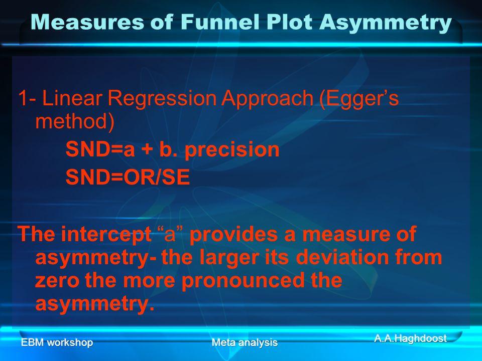 Measures of Funnel Plot Asymmetry