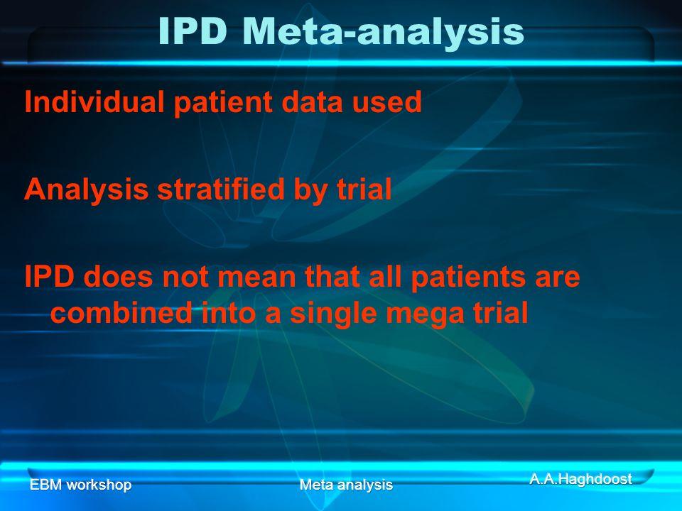 IPD Meta-analysis Individual patient data used