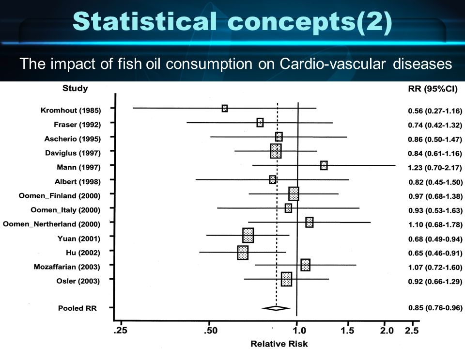 Statistical concepts(2)