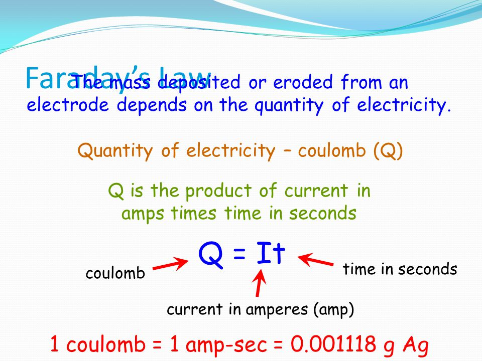 Faraday's Law Q = It 1 coulomb = 1 amp-sec = 0.001118 g Ag