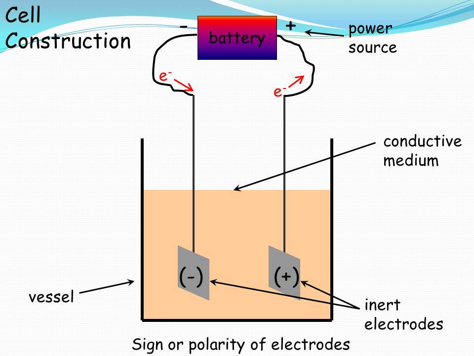 Sign or polarity of electrodes