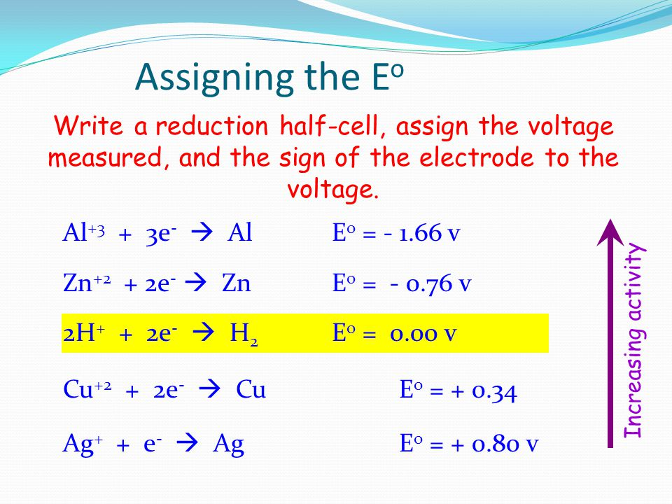 Assigning the Eo Write a reduction half-cell, assign the voltage measured, and the sign of the electrode to the voltage.