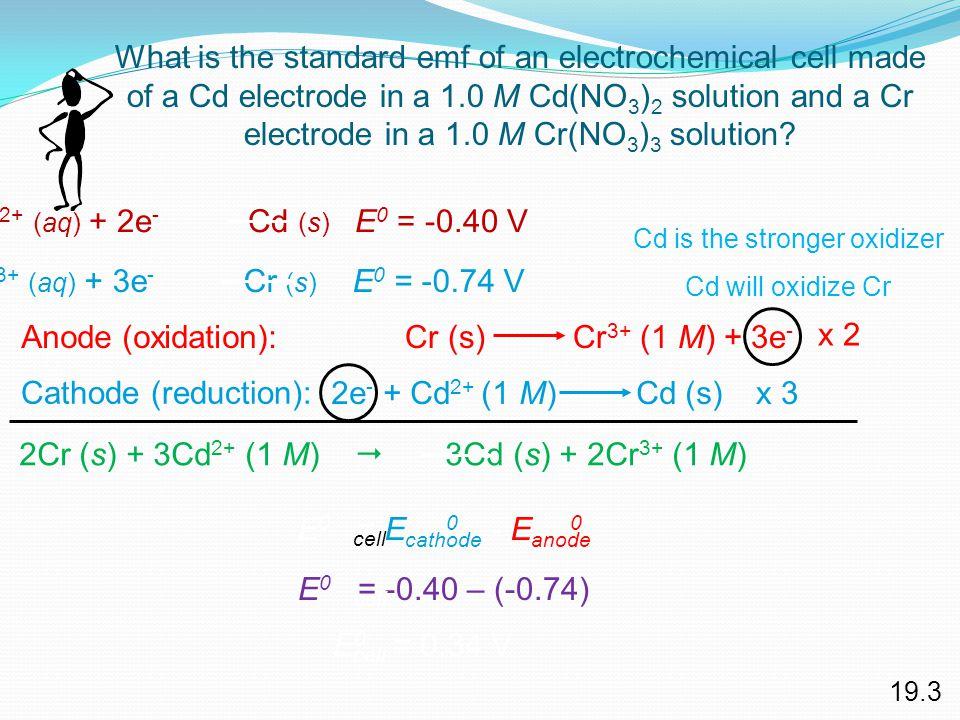 2Cr (s) + 3Cd2+ (1 M)  3Cd (s) + 2Cr3+ (1 M)