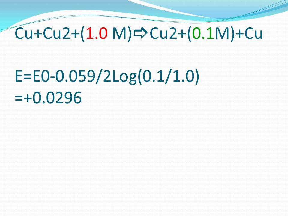 Cu+Cu2+(1.0 M)Cu2+(0.1M)+Cu E=E0-0.059/2Log(0.1/1.0) =+0.0296