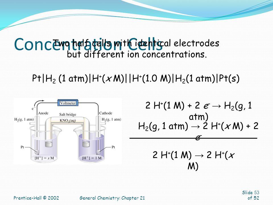 Pt|H2 (1 atm)|H+(x M)||H+(1.0 M)|H2(1 atm)|Pt(s)