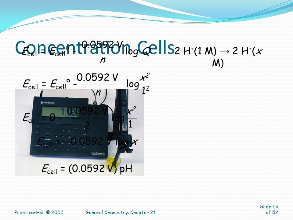 Concentration Cells Ecell = Ecell° - log Q n 0.0592 V