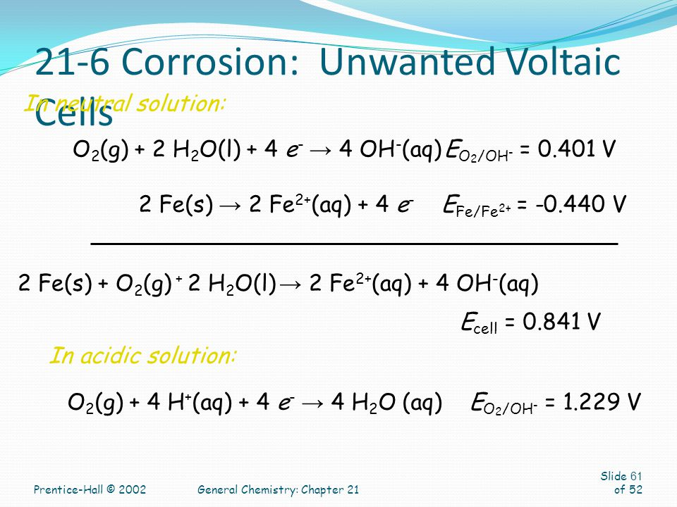 21-6 Corrosion: Unwanted Voltaic Cells