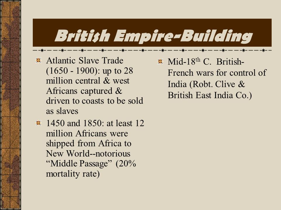 British Empire-Building