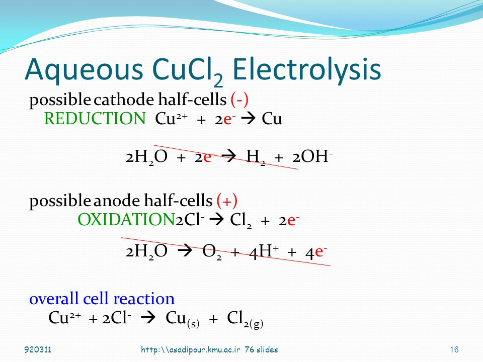 Aqueous CuCl2 Electrolysis