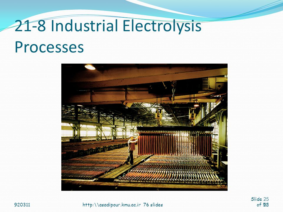 21-8 Industrial Electrolysis Processes