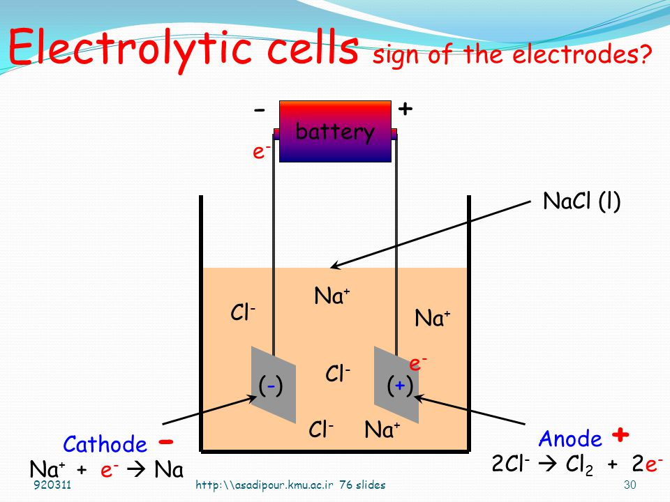 Electrolytic cells sign of the electrodes