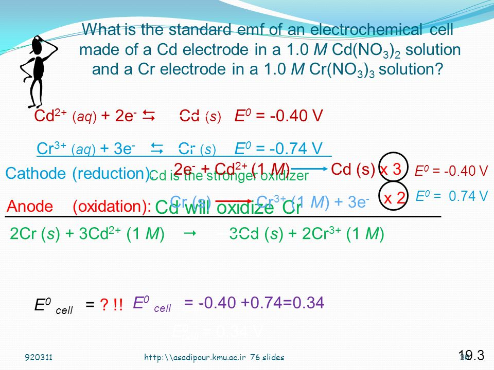 Cd will oxidize Cr What is the standard emf of an electrochemical cell