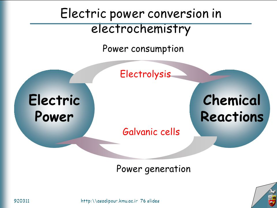Electric power conversion in electrochemistry