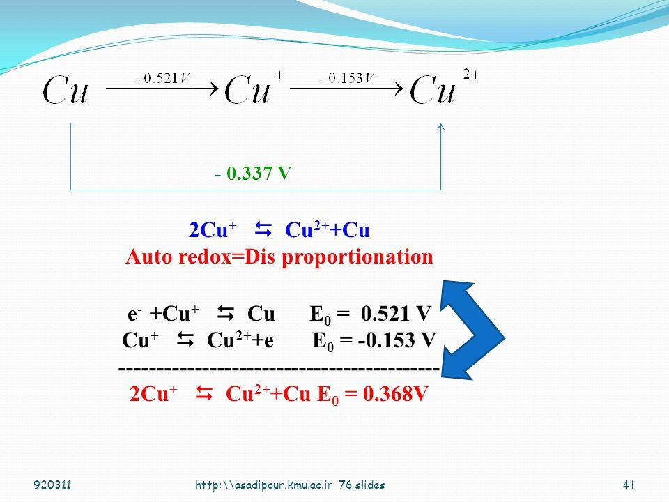 Auto redox=Dis proportionation
