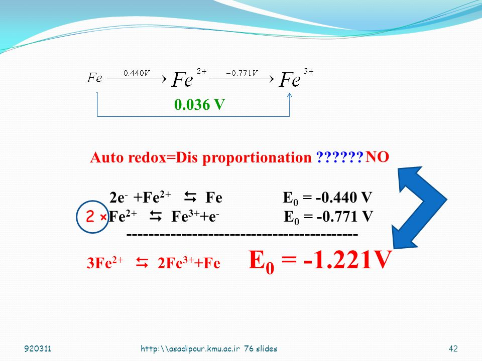 Auto redox=Dis proportionation NO