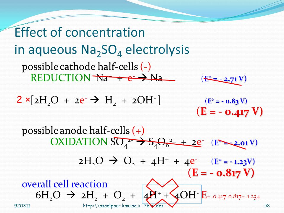 Effect of concentration in aqueous Na2SO4 electrolysis