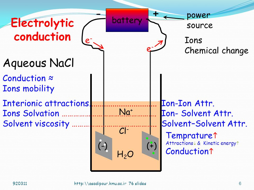 Electrolytic conduction