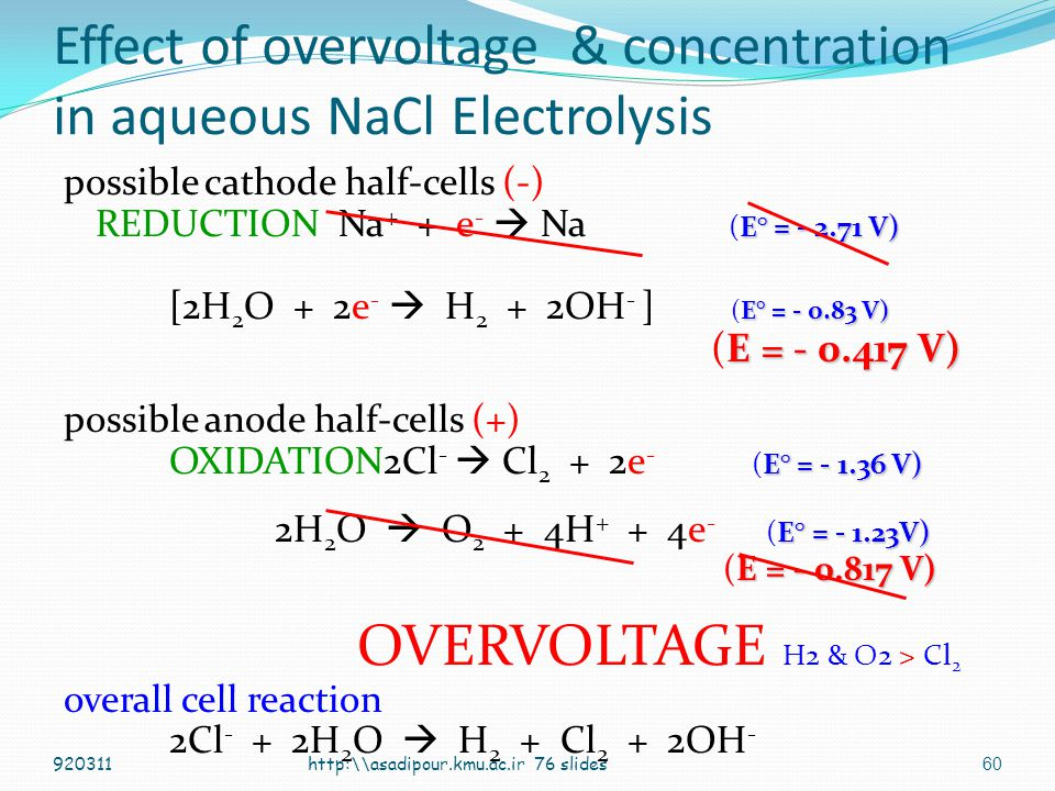 Effect of overvoltage & concentration in aqueous NaCl Electrolysis