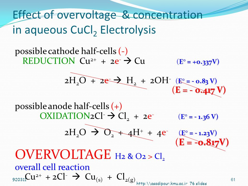 Effect of overvoltage & concentration in aqueous CuCl2 Electrolysis