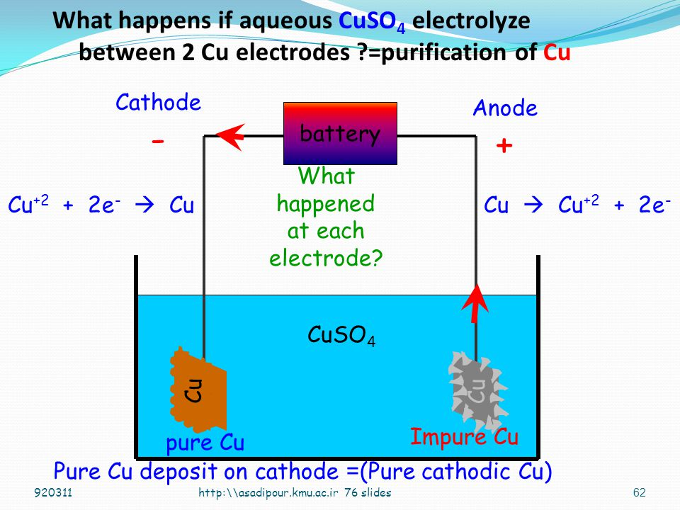 What happens if aqueous CuSO4 electrolyze between 2 Cu electrodes