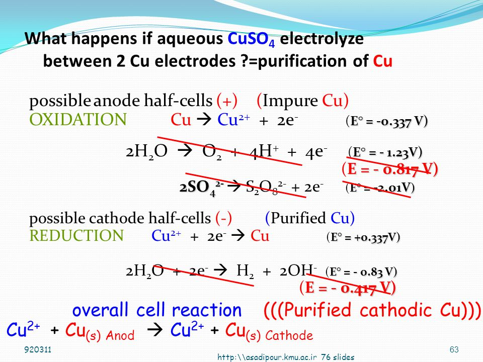 Cu2+ + Cu(s) Anod  Cu2+ + Cu(s) Cathode (((Purified cathodic Cu)))